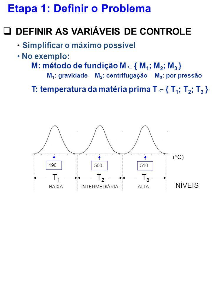Etapa 2: Especificar o Projeto de Experimento Unidade Experimental: 7 peças por corrida = total de 63 pe ç as Tratamentos: M1 & T1M1 & T1 M1 & T2M1 & T2 M2 & T2M2 & T2 M3 & T2M3 & T2 M3 & T1M3 & T1 M2 & T1M2 & T1 M1 & T3M1 & T3 M2 & T3M2 & T3 M3 & T3M3 & T3 Exemplo da Fundi ç ão: Níveis do Fator Método de Fundição M 1 : gravidade M 2 : centrifugação M 3 : por pressão Níveis do Fator Temperatura T 1 : temperatura baixa T 2 : temperatura intermediária T 3 : temperatura alta Etapa 3: Especificar a Coleta de Dados