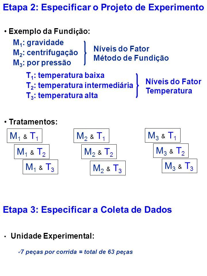 Etapa 2: Especificar o Projeto de Experimento Unidade Experimental: 7 peças por corrida = total de 63 pe ç as Tratamentos: M1 & T1M1 & T1 M1 & T2M1 &