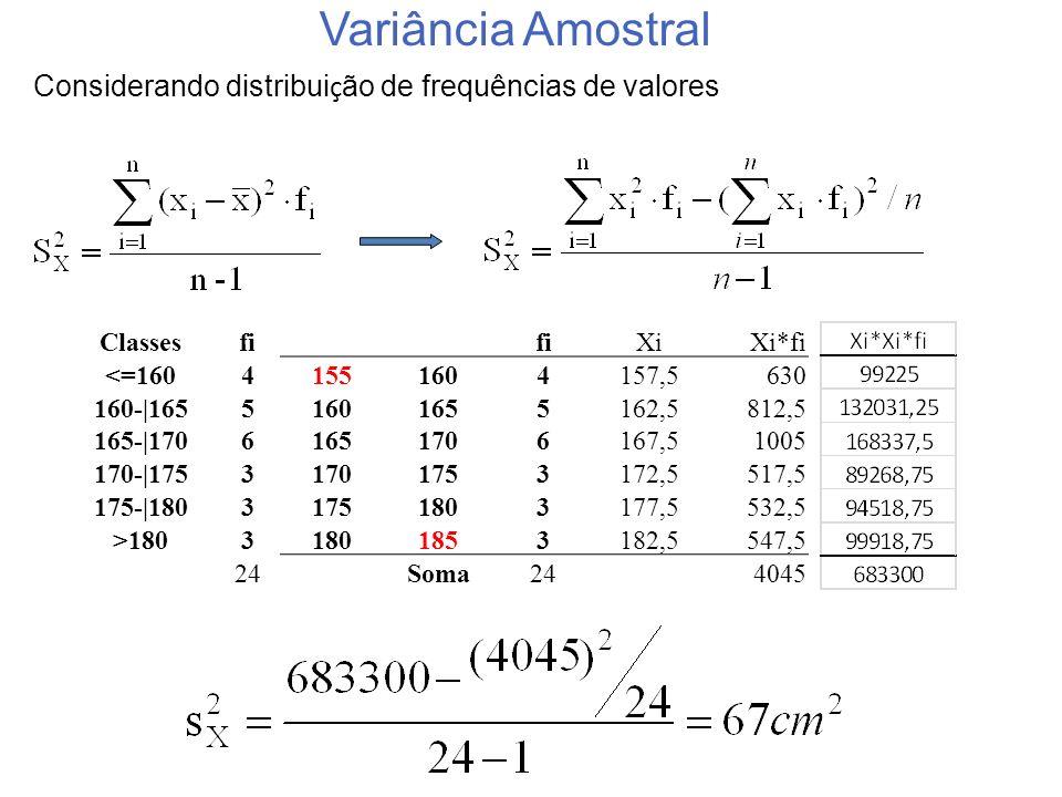 Considerando distribui ç ão de frequências de valores Variância Amostral Classesfi <=1604 160-|1655 165-|1706 170-|1753 175-|1803 >1803 24 fiXiXi*fi 1