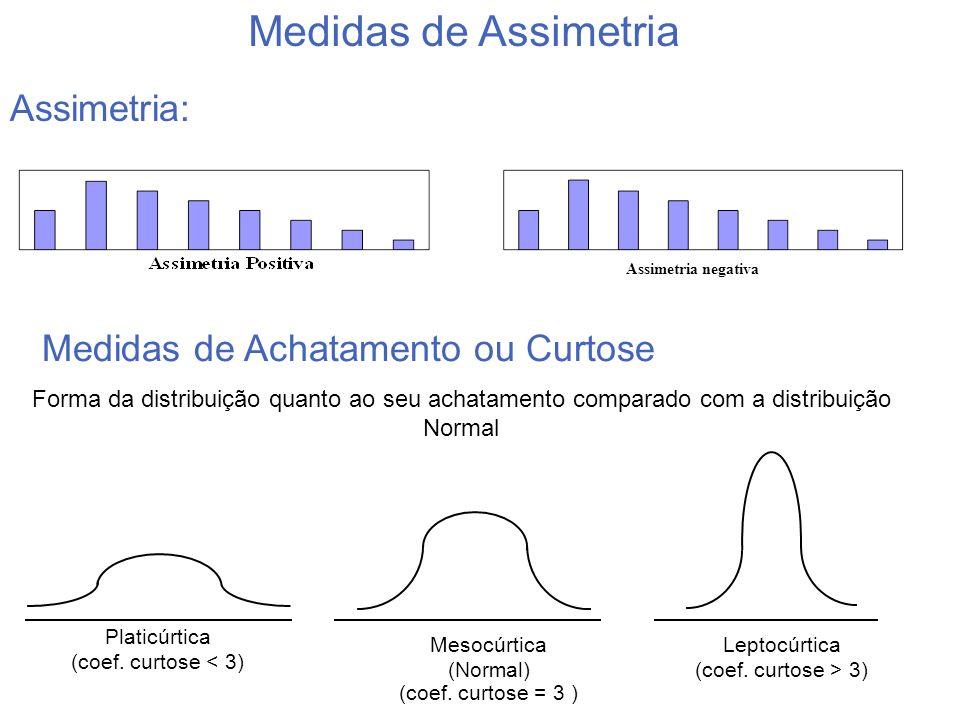 Assimetria: Medidas de Assimetria Medidas de Achatamento ou Curtose Mesocúrtica (Normal) (coef. curtose = 3 ) Platicúrtica (coef. curtose < 3) Leptocú