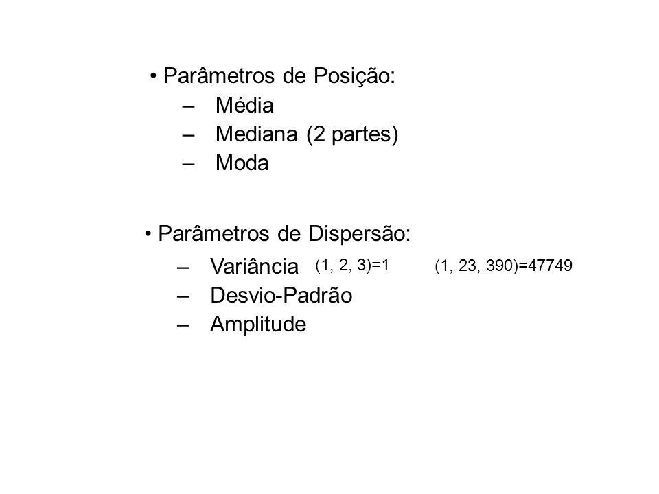 Parâmetros de Posição: – Média –Mediana (2 partes) –Moda Parâmetros de Dispersão: –Variância –Desvio-Padrão –Amplitude (1, 2, 3)=1 (1, 23, 390)=47749