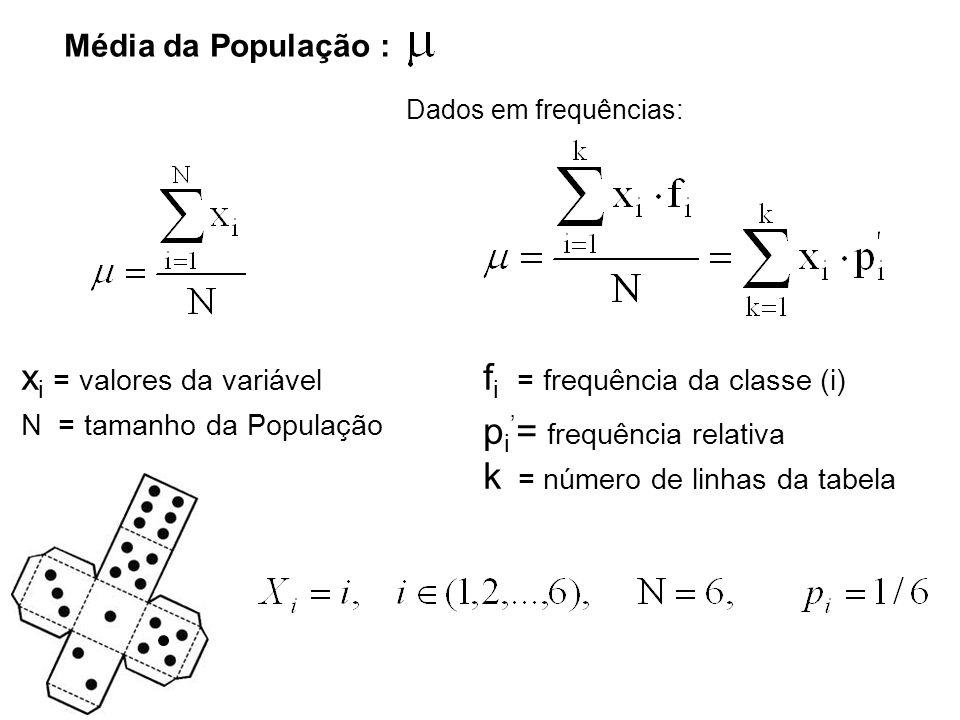 Média da População : x i = valores da variável N = tamanho da População Dados em frequências: f i = frequência da classe (i) p i = frequência relativa