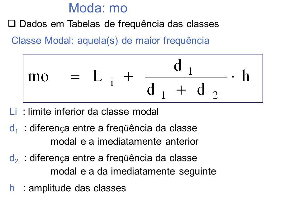 Moda: mo Dados em Tabelas de frequência das classes Li : limite inferior da classe modal d 1 : diferen ç a entre a freq ü ência da classe modal e a im