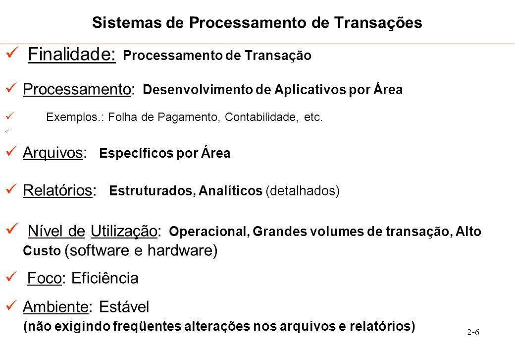 2-7 Sistemas de Processamento de Transações Base de Dados Corporativa Processamento Informações p/ Decisões Operacionais