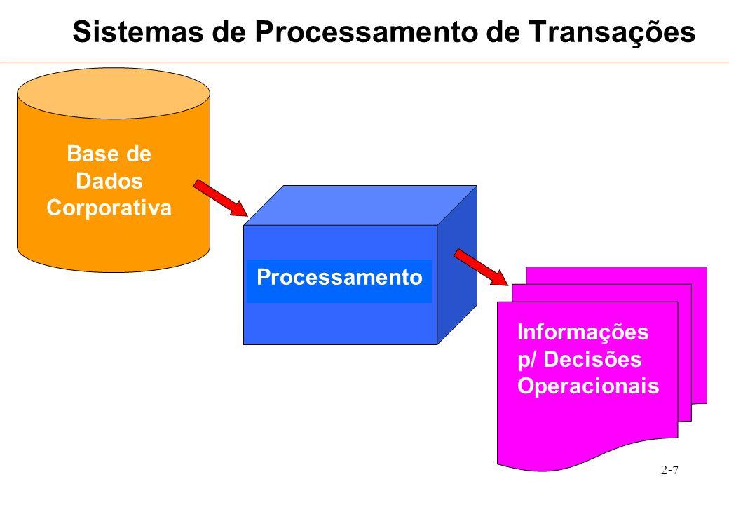 2-8 Sistemas de Processamento de Transações XMetodologia de Desenvolvimento : Análise (diagnóstico) Projeto (especificação) Implementação (programação) Operação Implantação Manutenção (modificação)