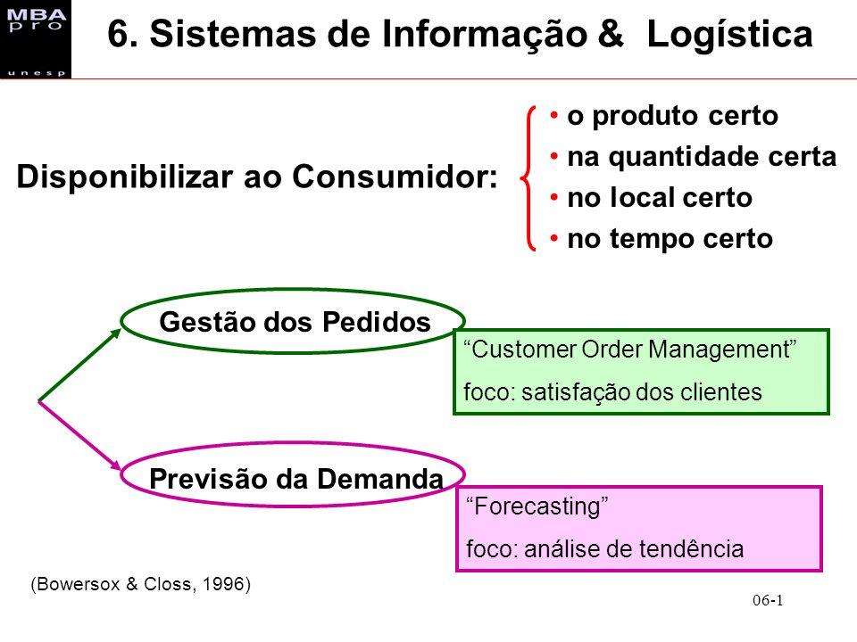 06-1 6. Sistemas de Informação & Logística Disponibilizar ao Consumidor: Previsão da Demanda Gestão dos Pedidos Customer Order Management foco: satisf
