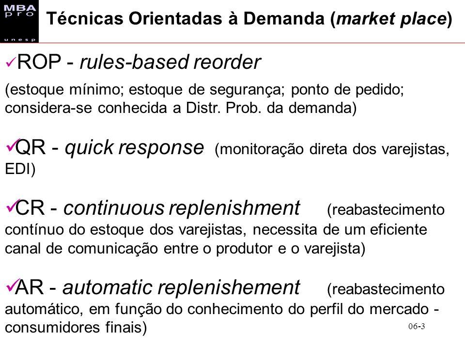 06-3 Técnicas Orientadas à Demanda (market place) ROP - rules-based reorder (estoque mínimo; estoque de segurança; ponto de pedido; considera-se conhe