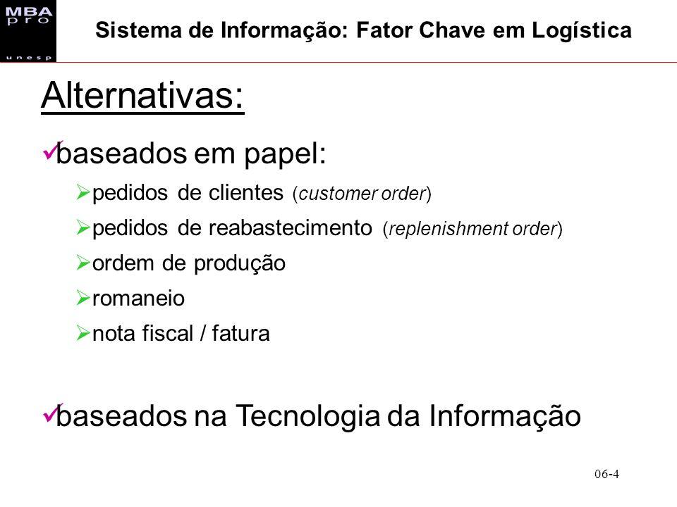 06-4 Sistema de Informação: Fator Chave em Logística Alternativas: baseados em papel: pedidos de clientes (customer order) pedidos de reabastecimento