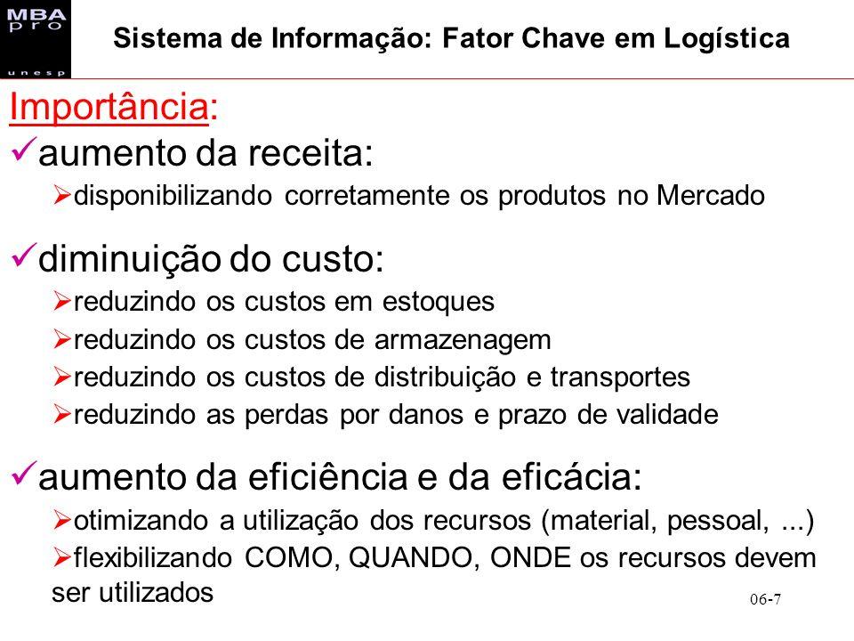 06-7 Importância: aumento da receita: disponibilizando corretamente os produtos no Mercado diminuição do custo: reduzindo os custos em estoques reduzi