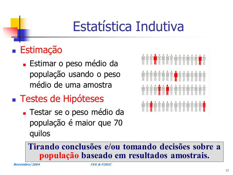 Novembro/2004 FEG & FOSJC 10 Estatística Indutiva Estimação Estimar o peso médio da população usando o peso médio de uma amostra Testes de Hipóteses T