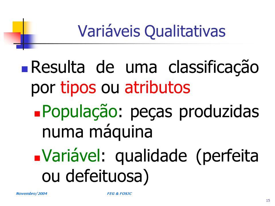 Novembro/2004 FEG & FOSJC 15 Variáveis Qualitativas Resulta de uma classificação por tipos ou atributos População: peças produzidas numa máquina Variá