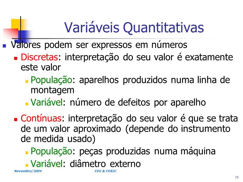 Novembro/2004 FEG & FOSJC 16 Variáveis Quantitativas Valores podem ser expressos em números Discretas: interpretação do seu valor é exatamente este va
