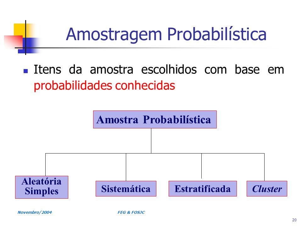 Novembro/2004 FEG & FOSJC 20 Amostragem Probabilística Itens da amostra escolhidos com base em probabilidades conhecidas Amostra Probabilística Aleató