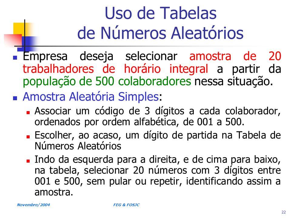 Novembro/2004 FEG & FOSJC 22 Uso de Tabelas de Números Aleatórios Empresa deseja selecionar amostra de 20 trabalhadores de horário integral a partir d