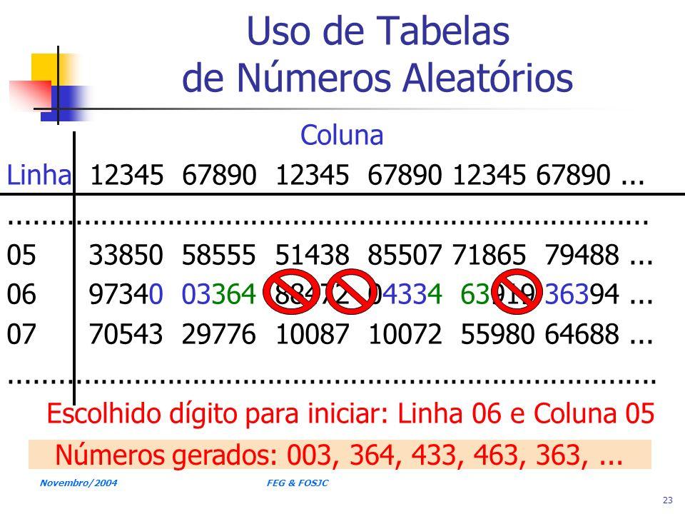 Novembro/2004 FEG & FOSJC 23 Uso de Tabelas de Números Aleatórios Coluna Linha 12345 67890 12345 67890 12345 67890....................................