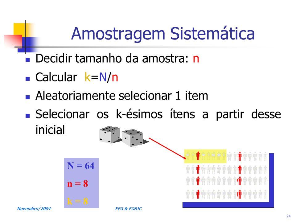 Novembro/2004 FEG & FOSJC 24 Decidir tamanho da amostra: n Calcular k=N/n Aleatoriamente selecionar 1 item Selecionar os k-ésimos ítens a partir desse