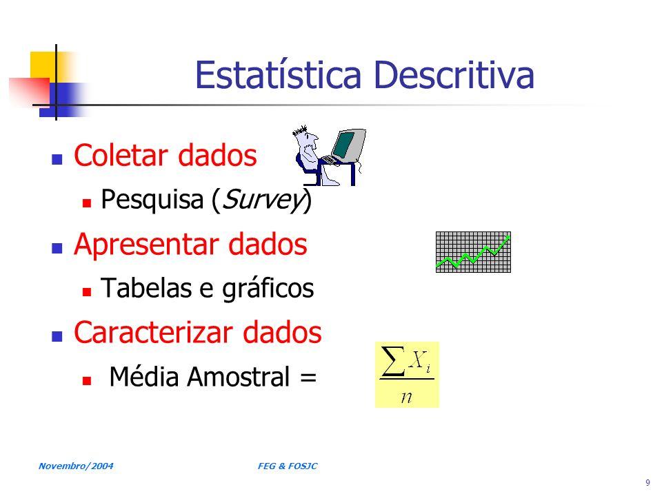 Novembro/2004 FEG & FOSJC 9 Estatística Descritiva Coletar dados Pesquisa (Survey) Apresentar dados Tabelas e gráficos Caracterizar dados Média Amostr