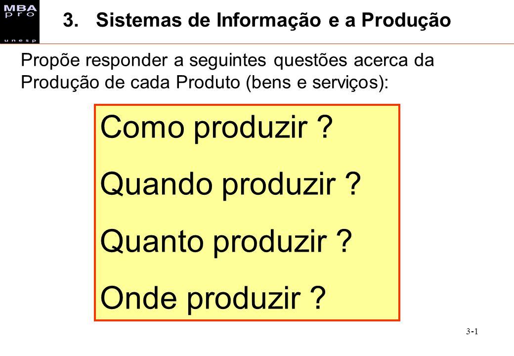 3-1 3. Sistemas de Informação e a Produção Propõe responder a seguintes questões acerca da Produção de cada Produto (bens e serviços): Como produzir ?