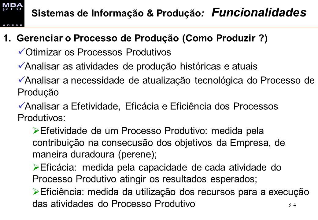 3-4 1. Gerenciar o Processo de Produção (Como Produzir ?) Otimizar os Processos Produtivos Analisar as atividades de produção históricas e atuais Anal