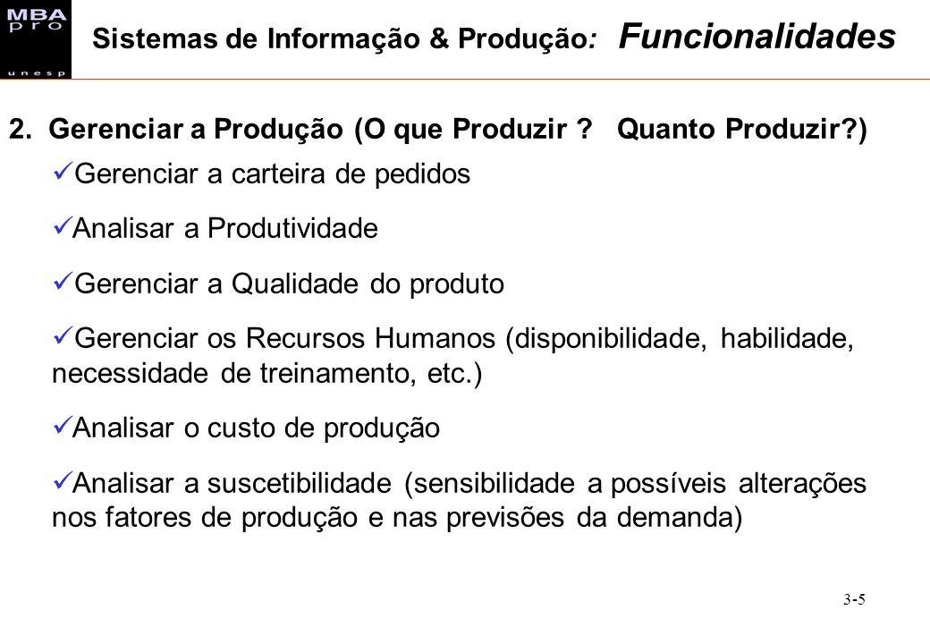 3-5 2. Gerenciar a Produção (O que Produzir ? Quanto Produzir?) Gerenciar a carteira de pedidos Analisar a Produtividade Gerenciar a Qualidade do prod