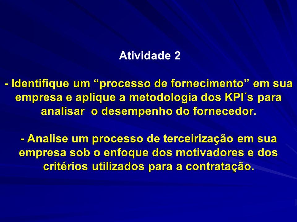 Atividade 2 - Identifique um processo de fornecimento em sua empresa e aplique a metodologia dos KPI´s para analisar o desempenho do fornecedor. - Ana