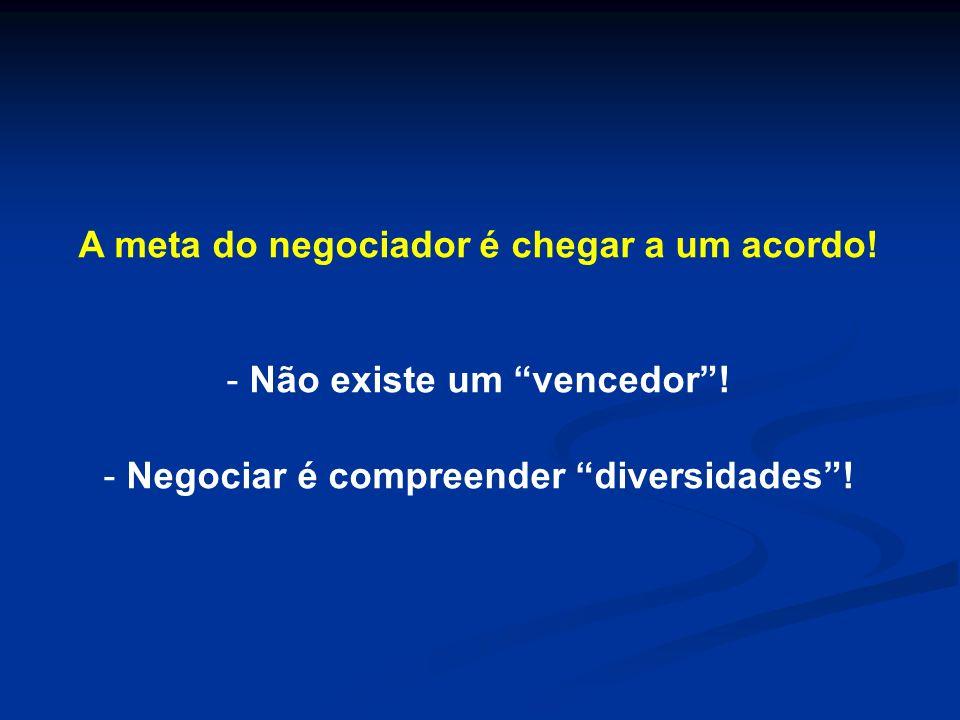 A meta do negociador é chegar a um acordo! - Não existe um vencedor! - Negociar é compreender diversidades!