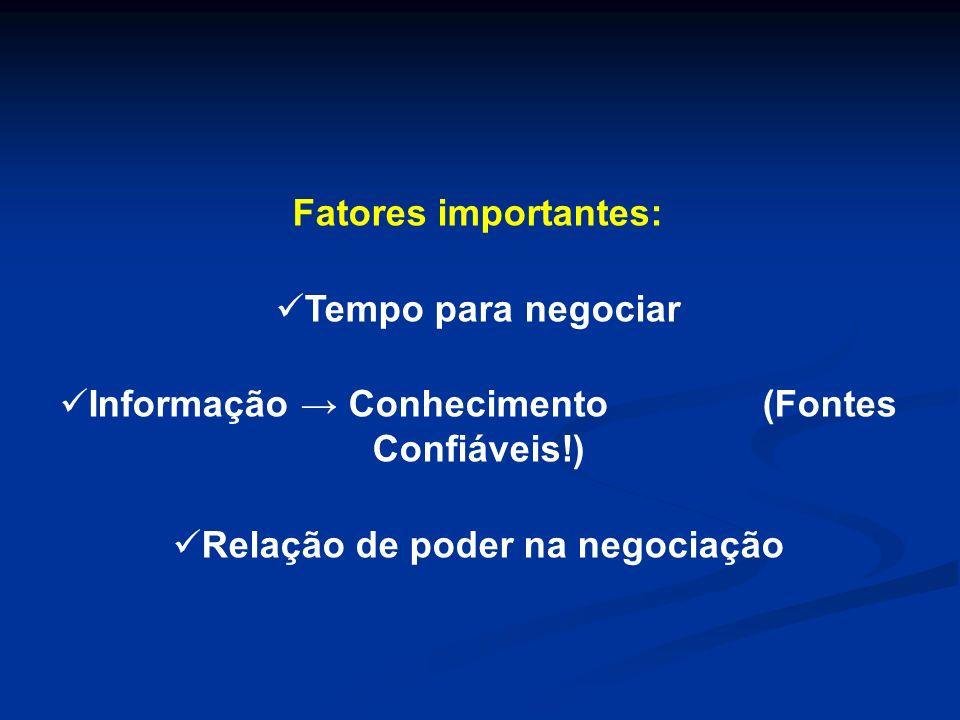 Fatores importantes: Tempo para negociar Informação Conhecimento (Fontes Confiáveis!) Relação de poder na negociação