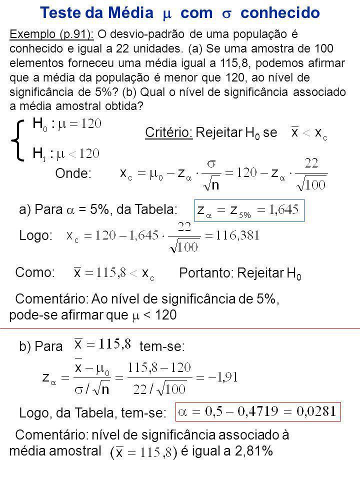 Teste da Média com conhecido Exemplo (p.91): O desvio-padrão de uma população é conhecido e igual a 22 unidades. (a) Se uma amostra de 100 elementos f