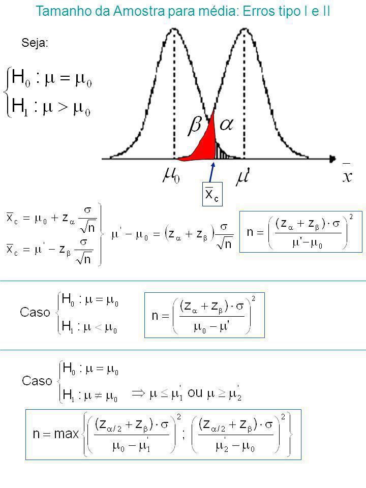 Seja: Tamanho da Amostra para média: Erros tipo I e II