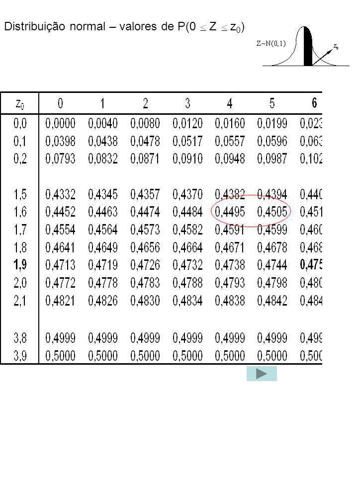 Exemplo: Considere a resistência média de ruptura dos parafusos especificada em 50 kg, com = 4 kg.