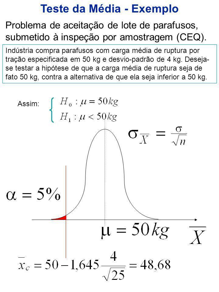 Exercício (p.123): O peso específico médio de um produto é especificado em 0,8 kg/cm 3.