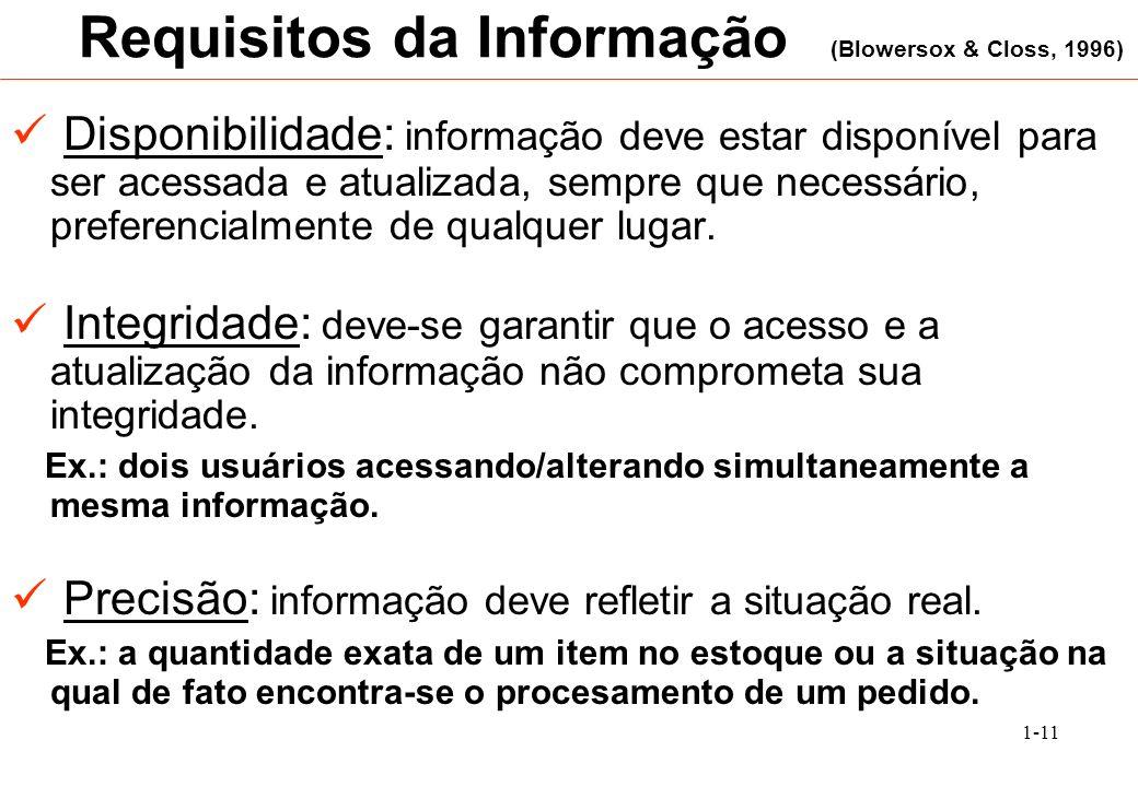1-11 Requisitos da Informação (Blowersox & Closs, 1996) Disponibilidade: informação deve estar disponível para ser acessada e atualizada, sempre que n