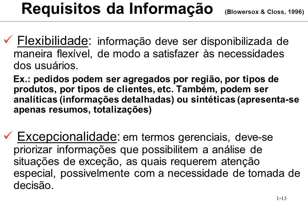 1-13 Flexibilidade: informação deve ser disponibilizada de maneira flexível, de modo a satisfazer às necessidades dos usuários. Ex.: pedidos podem ser