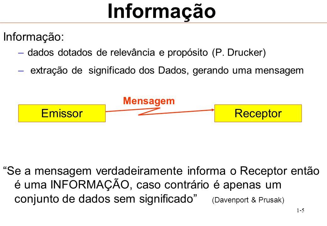 1-5 Informação Informação: –dados dotados de relevância e propósito (P. Drucker) – extração de significado dos Dados, gerando uma mensagem Se a mensag