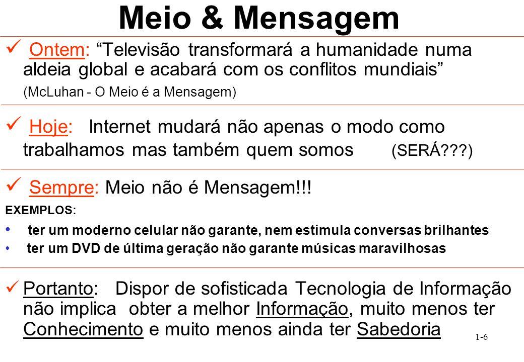 1-6 Meio & Mensagem Ontem: Televisão transformará a humanidade numa aldeia global e acabará com os conflitos mundiais (McLuhan - O Meio é a Mensagem)