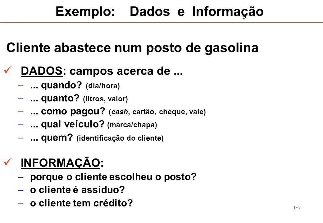 1-7 Exemplo: Dados e Informação Cliente abastece num posto de gasolina DADOS: campos acerca de... –... quando? (dia/hora) –... quanto? (litros, valor)