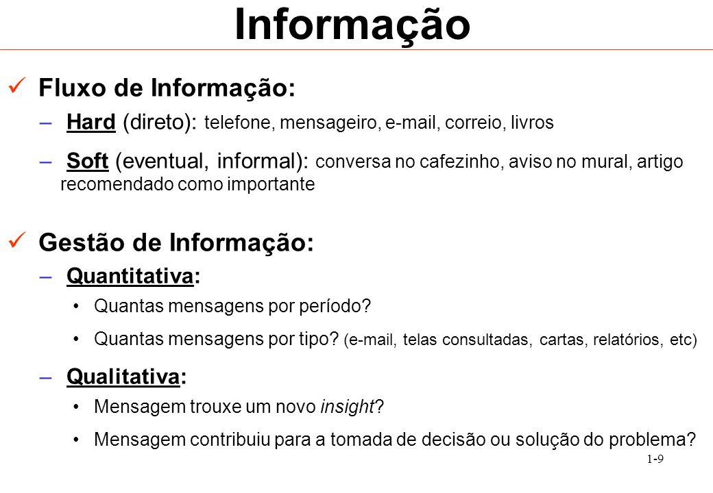 1-9 Informação Fluxo de Informação: – Hard (direto): telefone, mensageiro, e-mail, correio, livros – Soft (eventual, informal): conversa no cafezinho,