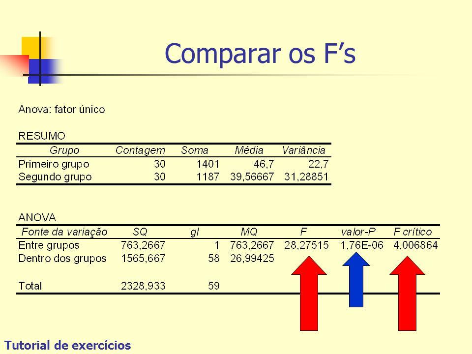 Comparar os Fs
