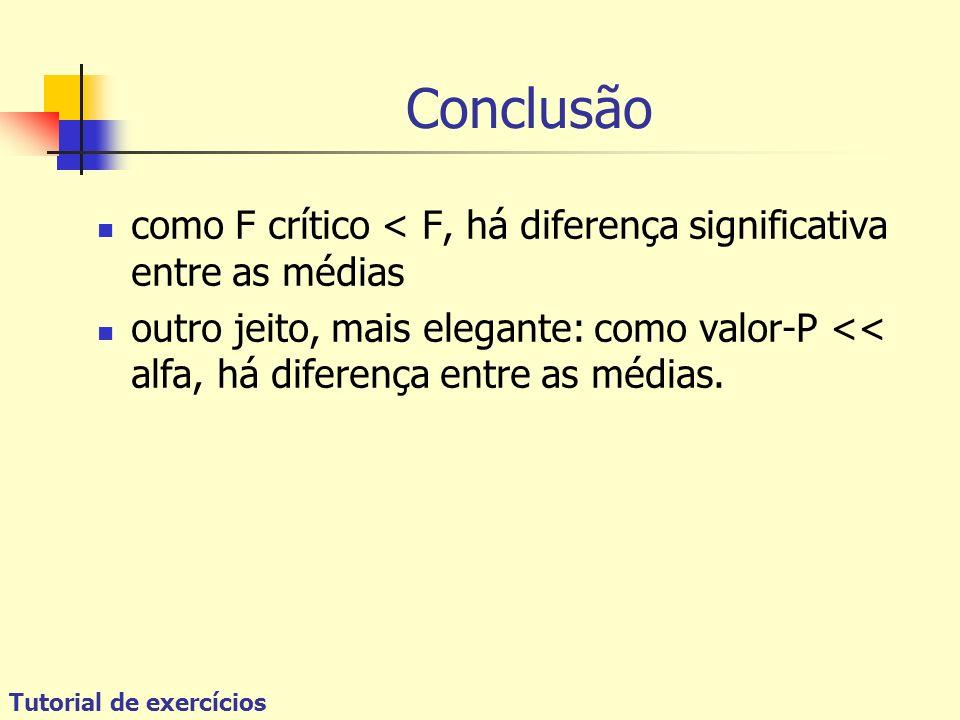 Tutorial de exercícios Conclusão como F crítico < F, há diferença significativa entre as médias outro jeito, mais elegante: como valor-P << alfa, há d
