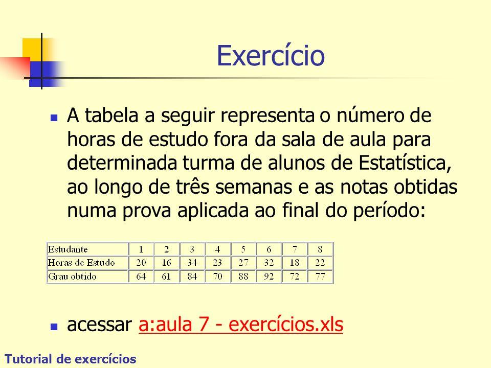 Tutorial de exercícios Exercício A tabela a seguir representa o número de horas de estudo fora da sala de aula para determinada turma de alunos de Est