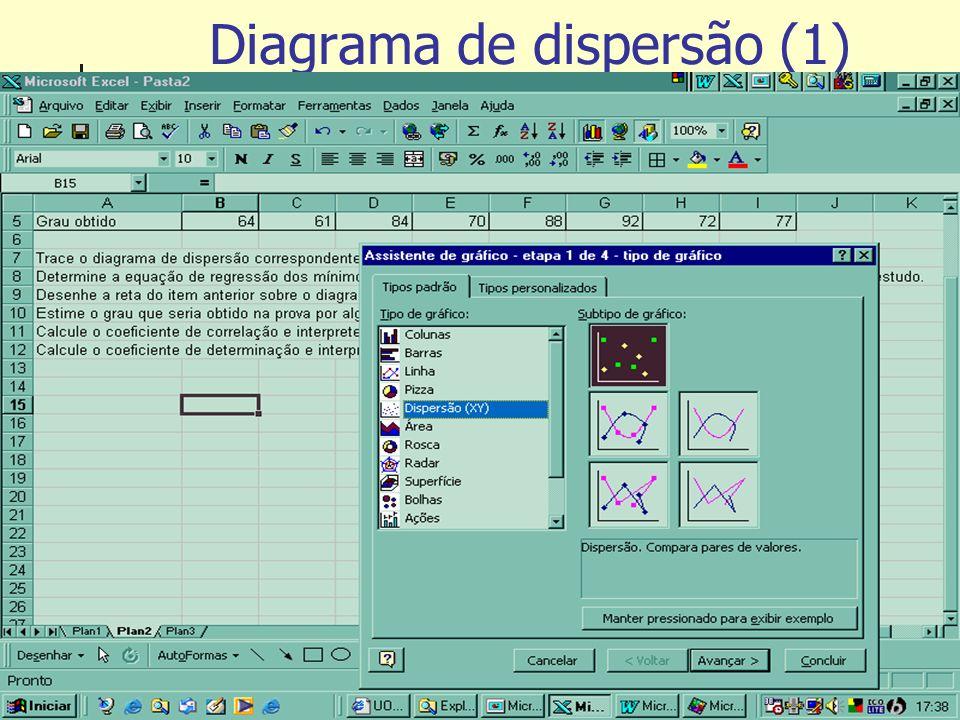 Tutorial de exercícios Diagrama de dispersão (1)