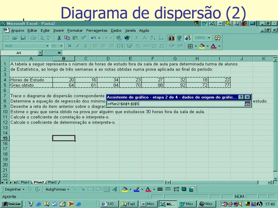 Tutorial de exercícios Diagrama de dispersão (2)