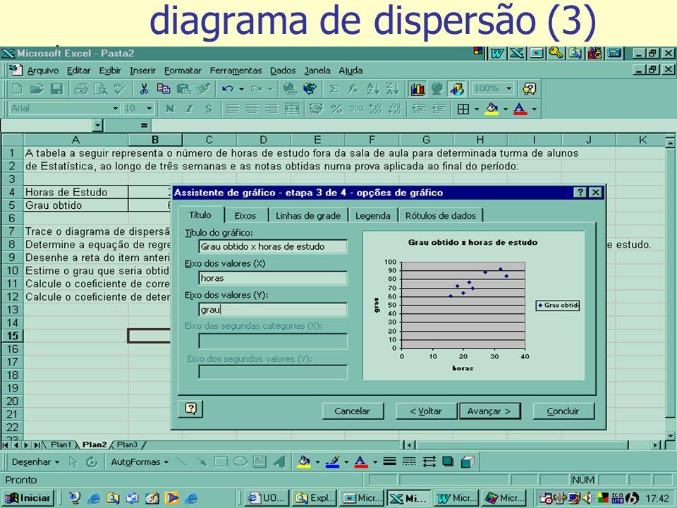 Tutorial de exercícios diagrama de dispersão (3)