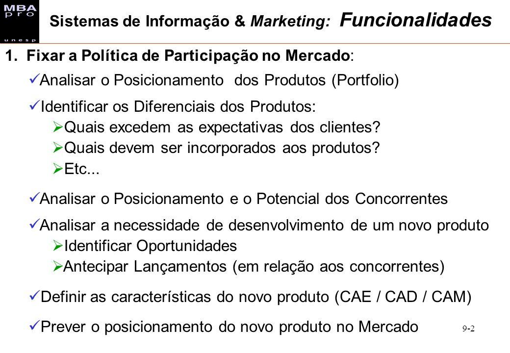 9-2 1. Fixar a Política de Participação no Mercado: Analisar o Posicionamento dos Produtos (Portfolio) Identificar os Diferenciais dos Produtos: Quais