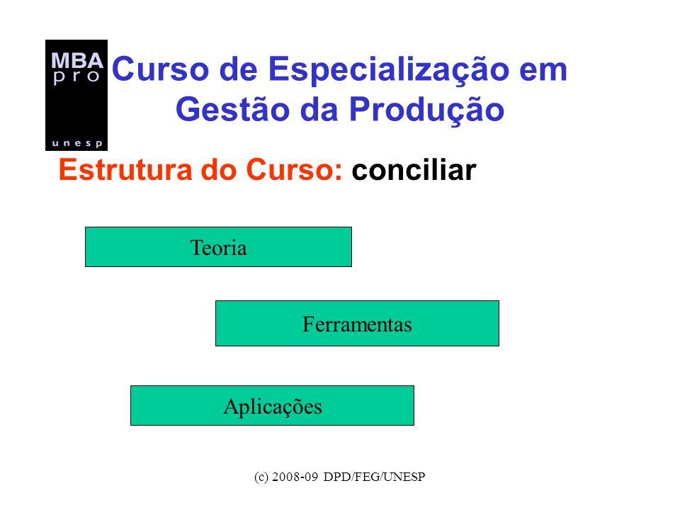(c) 2008-09 DPD/FEG/UNESP Curso de Especialização em Gestão da Produção Estrutura do Curso: conciliar Teoria Ferramentas Aplicações