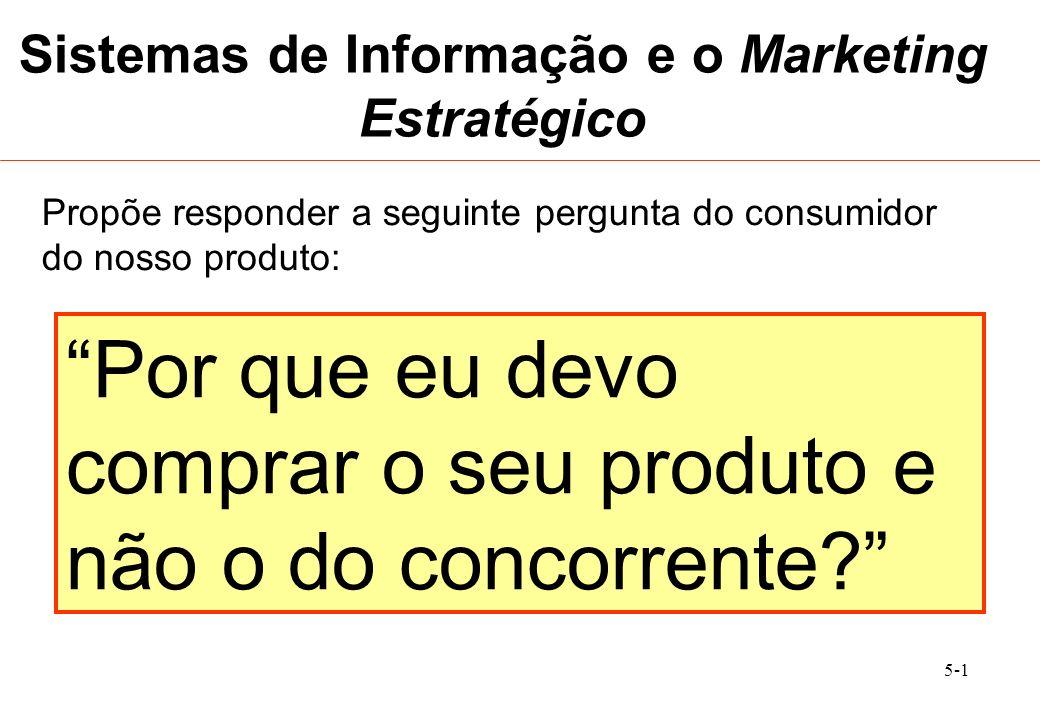 5-1 Sistemas de Informação e o Marketing Estratégico Propõe responder a seguinte pergunta do consumidor do nosso produto: Por que eu devo comprar o se