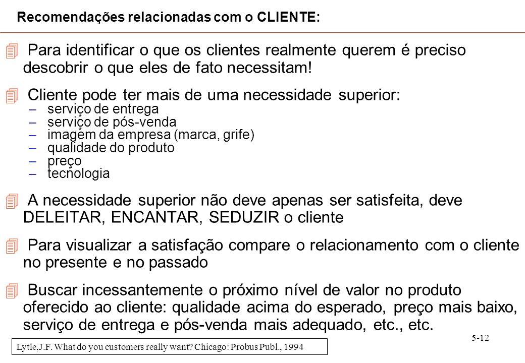 5-12 Recomendações relacionadas com o CLIENTE: Para identificar o que os clientes realmente querem é preciso descobrir o que eles de fato necessitam!