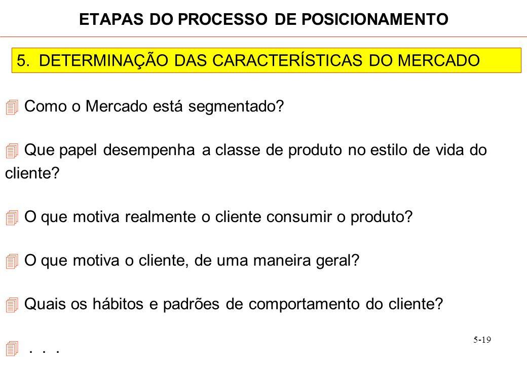 5-19 ETAPAS DO PROCESSO DE POSICIONAMENTO 5. DETERMINAÇÃO DAS CARACTERÍSTICAS DO MERCADO Como o Mercado está segmentado? Que papel desempenha a classe