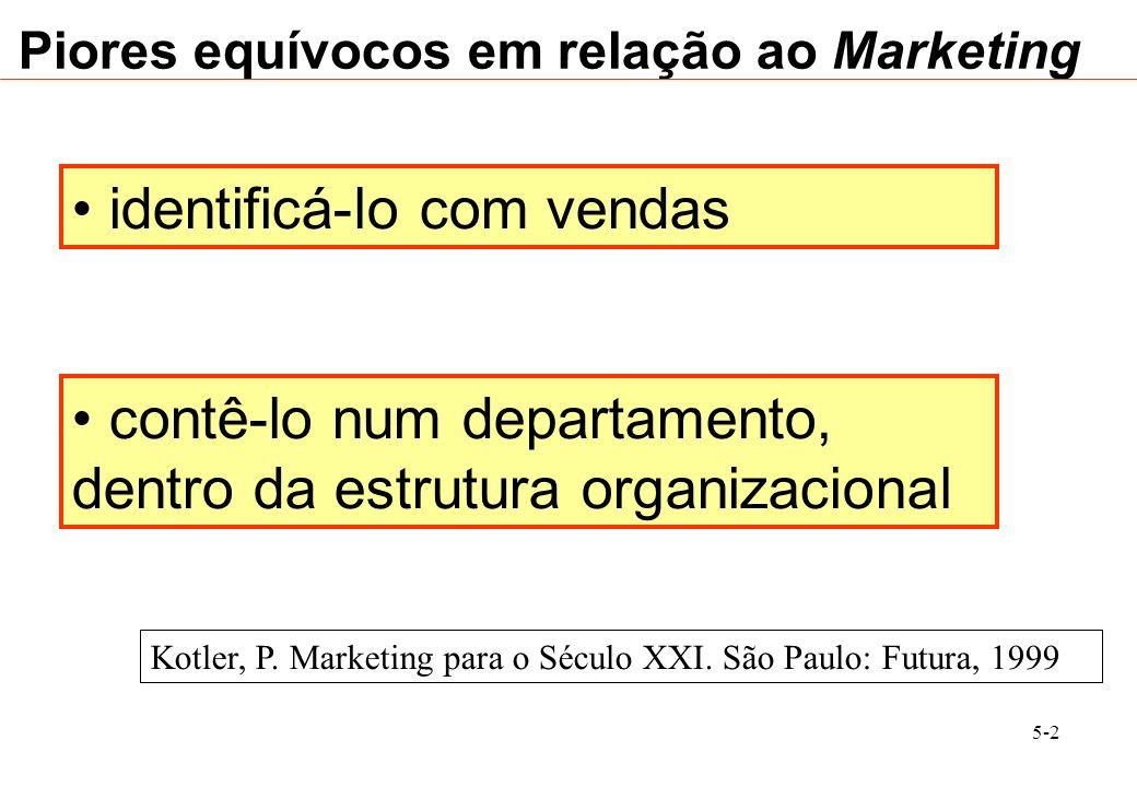 5-2 Piores equívocos em relação ao Marketing identificá-lo com vendas contê-lo num departamento, dentro da estrutura organizacional Kotler, P. Marketi