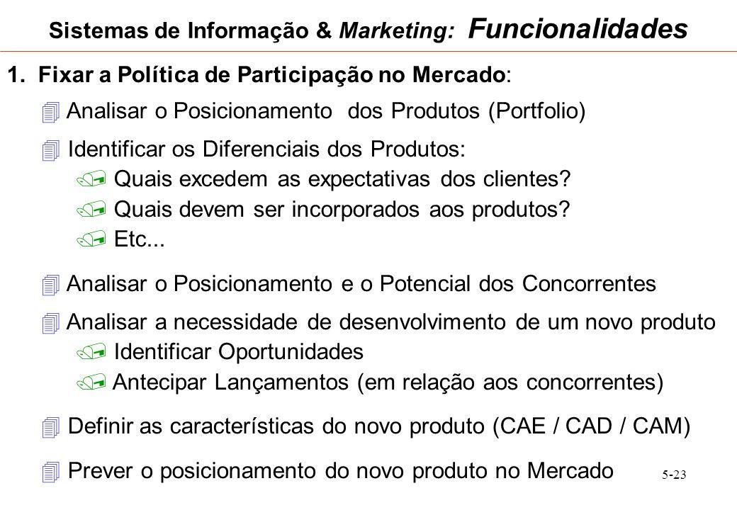 5-23 1. Fixar a Política de Participação no Mercado: Analisar o Posicionamento dos Produtos (Portfolio) Identificar os Diferenciais dos Produtos: Quai